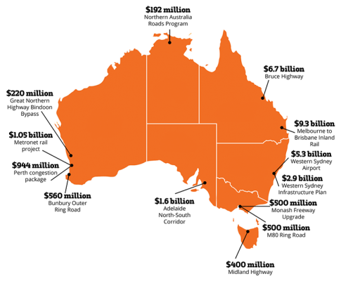 transport-and-infrastructure-investment-per-state-of-australia